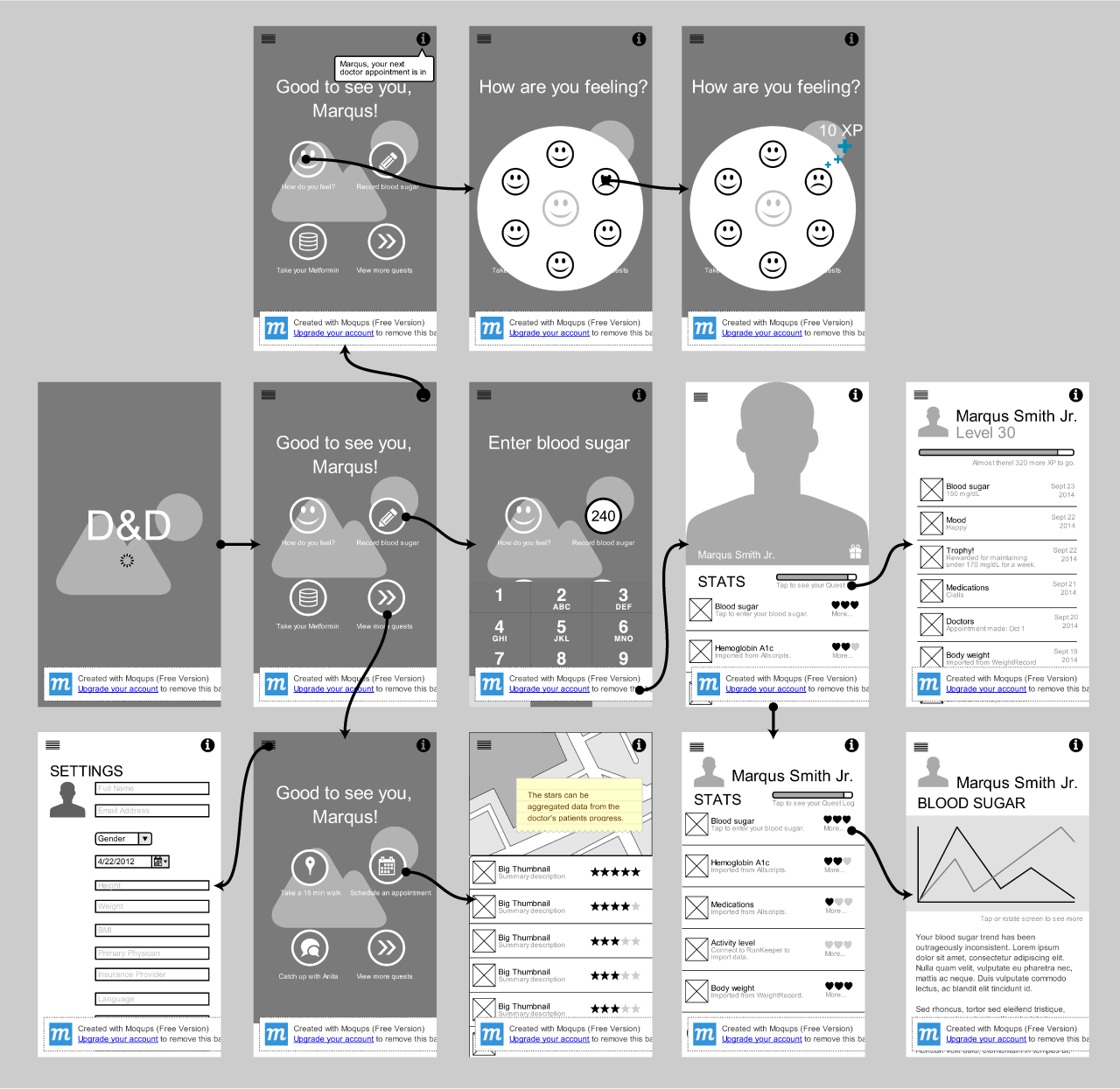 Wireframes for the mobile app design